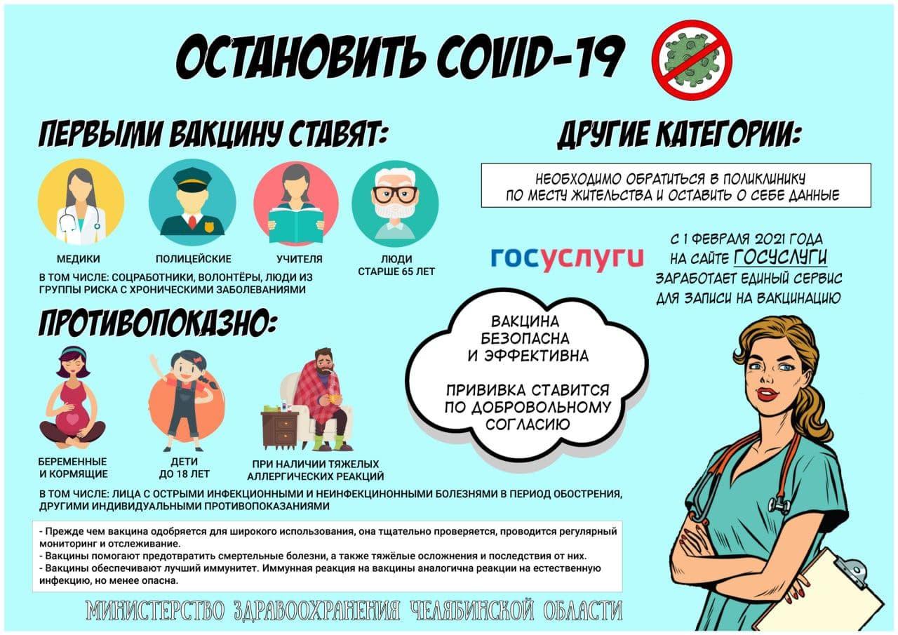 вакцинация ковид 1